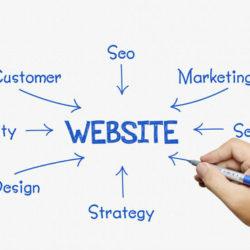 website-smart-concept